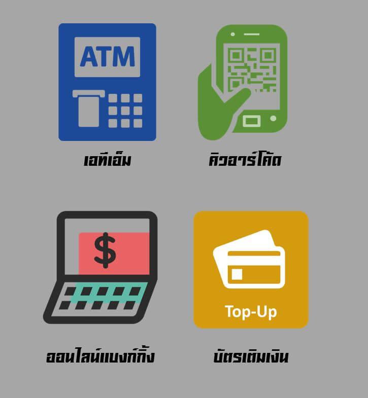 4 ช่องทางยอดฮิต ฝากถอนเงินไทยกับเว็บพนัน